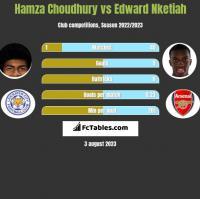 Hamza Choudhury vs Edward Nketiah h2h player stats