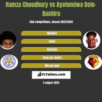 Hamza Choudhury vs Ayotomiwa Dele-Bashiru h2h player stats