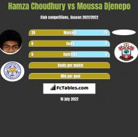 Hamza Choudhury vs Moussa Djenepo h2h player stats