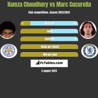 Hamza Choudhury vs Marc Cucurella h2h player stats