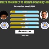 Hamza Choudhury vs Kiernan Dewsbury-Hall h2h player stats