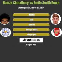 Hamza Choudhury vs Emile Smith Rowe h2h player stats