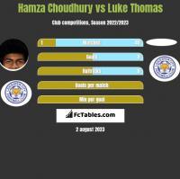 Hamza Choudhury vs Luke Thomas h2h player stats