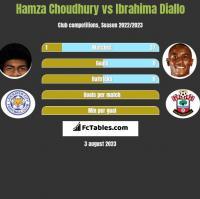 Hamza Choudhury vs Ibrahima Diallo h2h player stats