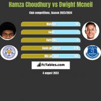 Hamza Choudhury vs Dwight Mcneil h2h player stats