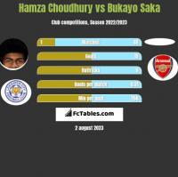 Hamza Choudhury vs Bukayo Saka h2h player stats