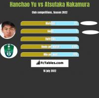 Hanchao Yu vs Atsutaka Nakamura h2h player stats