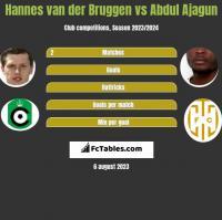 Hannes van der Bruggen vs Abdul Ajagun h2h player stats