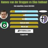 Hannes van der Bruggen vs Elias Cobbaut h2h player stats