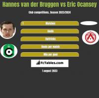 Hannes van der Bruggen vs Eric Ocansey h2h player stats