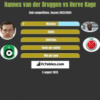 Hannes van der Bruggen vs Herve Kage h2h player stats
