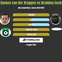 Hannes van der Bruggen vs Ibrahima Seck h2h player stats