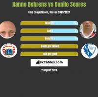 Hanno Behrens vs Danilo Soares h2h player stats
