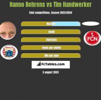 Hanno Behrens vs Tim Handwerker h2h player stats
