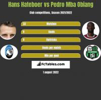 Hans Hateboer vs Pedro Mba Obiang h2h player stats