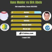 Hans Mulder vs Dirk Abels h2h player stats