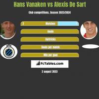Hans Vanaken vs Alexis De Sart h2h player stats