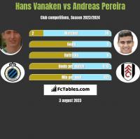 Hans Vanaken vs Andreas Pereira h2h player stats