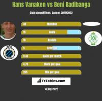 Hans Vanaken vs Beni Badibanga h2h player stats