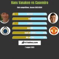 Hans Vanaken vs Casemiro h2h player stats