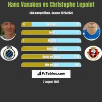 Hans Vanaken vs Christophe Lepoint h2h player stats