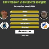 Hans Vanaken vs Dieumerci Ndongala h2h player stats
