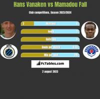 Hans Vanaken vs Mamadou Fall h2h player stats
