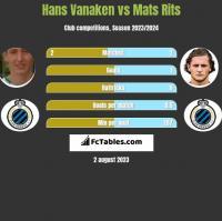 Hans Vanaken vs Mats Rits h2h player stats
