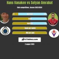 Hans Vanaken vs Sofyan Amrabat h2h player stats