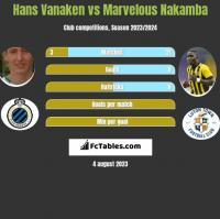 Hans Vanaken vs Marvelous Nakamba h2h player stats