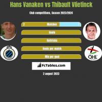 Hans Vanaken vs Thibault Vlietinck h2h player stats