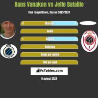 Hans Vanaken vs Jelle Bataille h2h player stats