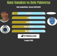 Hans Vanaken vs Ante Palaversa h2h player stats