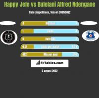Happy Jele vs Bulelani Alfred Ndengane h2h player stats
