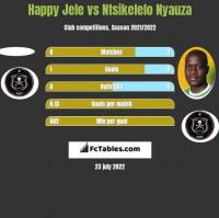 Happy Jele vs Ntsikelelo Nyauza h2h player stats