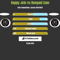 Happy Jele vs Bongani Sam h2h player stats