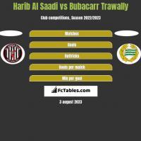 Harib Al Saadi vs Bubacarr Trawally h2h player stats