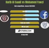 Harib Al Saadi vs Mohamed Fawzi h2h player stats