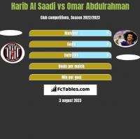 Harib Al Saadi vs Omar Abdulrahman h2h player stats