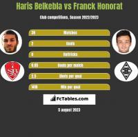 Haris Belkebla vs Franck Honorat h2h player stats