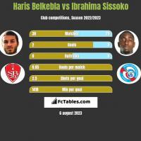 Haris Belkebla vs Ibrahima Sissoko h2h player stats