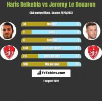 Haris Belkebla vs Jeremy Le Douaron h2h player stats