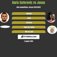 Haris Seferovic vs Jonas h2h player stats