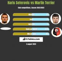 Haris Seferovic vs Martin Terrier h2h player stats
