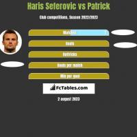 Haris Seferovic vs Patrick h2h player stats