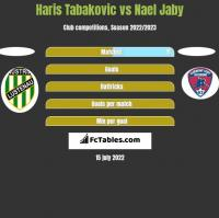 Haris Tabakovic vs Nael Jaby h2h player stats