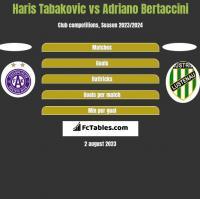 Haris Tabakovic vs Adriano Bertaccini h2h player stats