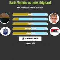 Haris Vuckic vs Jens Odgaard h2h player stats
