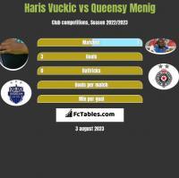 Haris Vuckic vs Queensy Menig h2h player stats