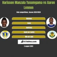 Harisson Manzala Tusumgama vs Aaron Lennon h2h player stats